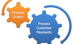 Order Processing Fulfillment Services in USA